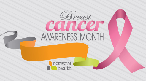 Understanding Your Risk for Breast Cancer