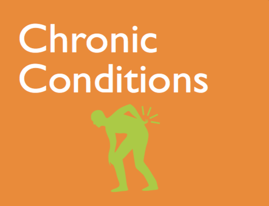 Chronic Conditions Back Pain