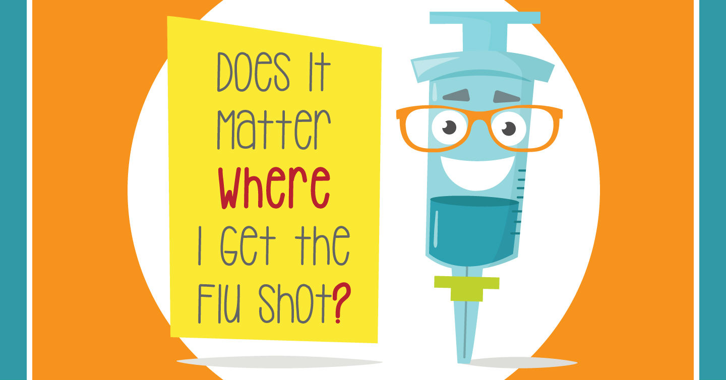 flu shot graphic with text about whether or not it matters where you get the flu shot